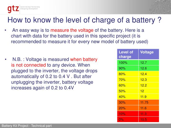 How to know the level of charge of a battery ?