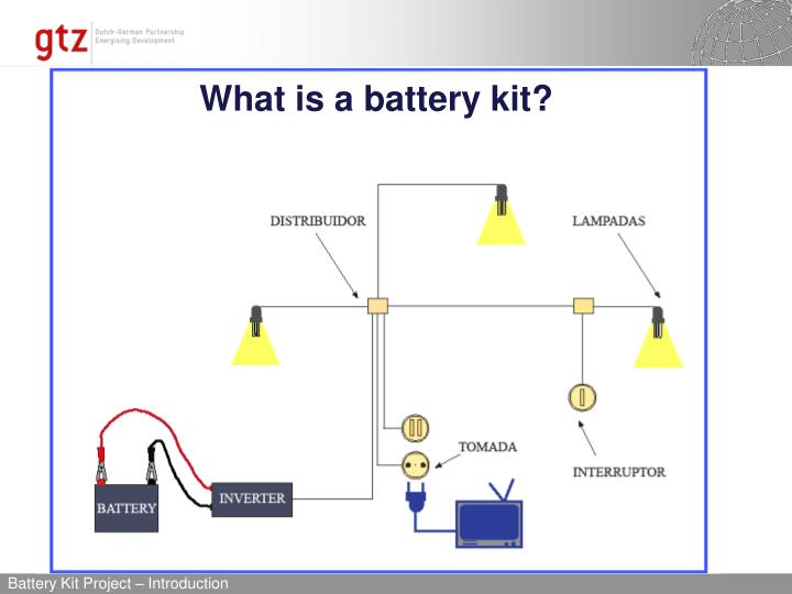 What is a battery kit?