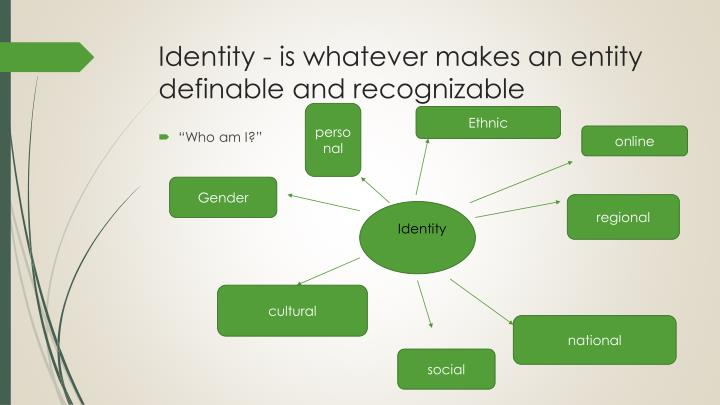 Identity is whatever makes an entity definable and recognizable
