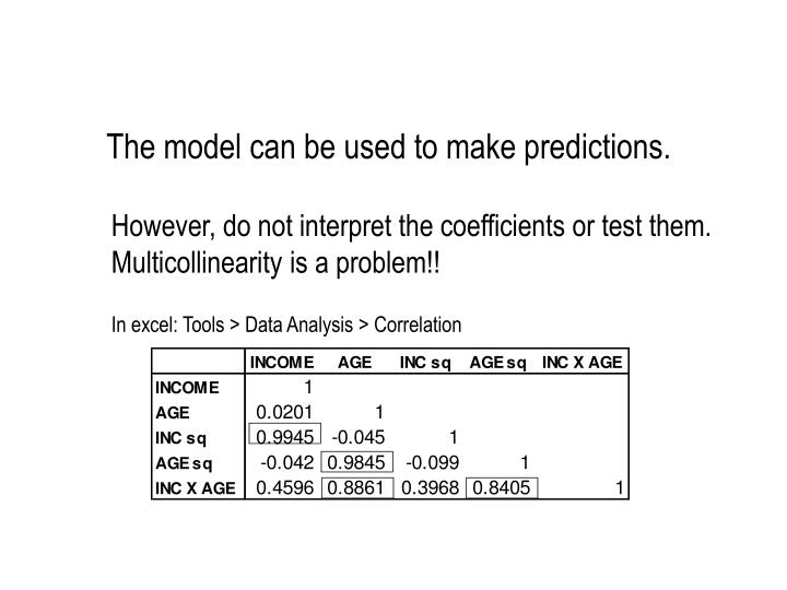 The model can be used to make predictions.