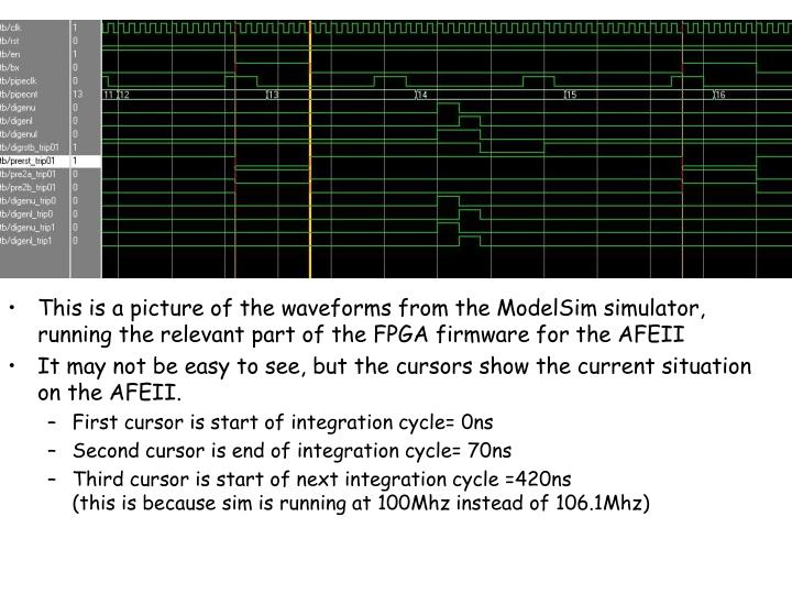 This is a picture of the waveforms from the ModelSim simulator, running the relevant part of the FPGA firmware for the AFEII
