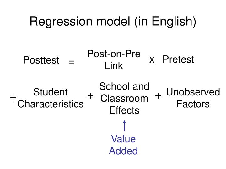 Regression model (in English)
