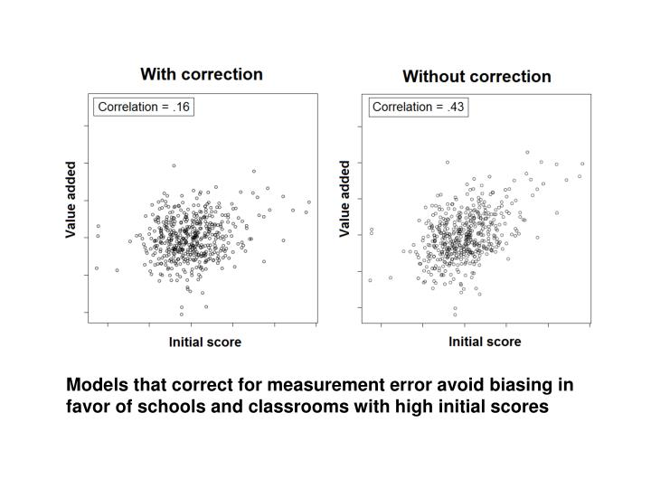 Models that correct for measurement error avoid biasing in favor of schools and classrooms with high initial scores