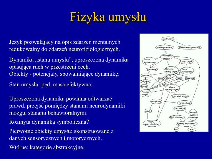 Fizyka umysłu