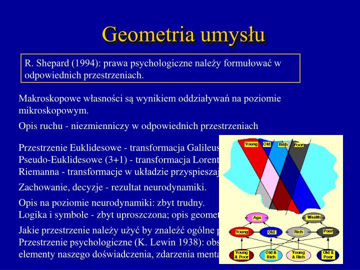 Geometria umysłu