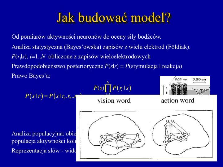 Jak budować model?