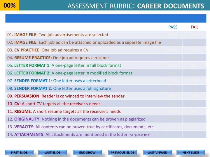 assessment rubric: