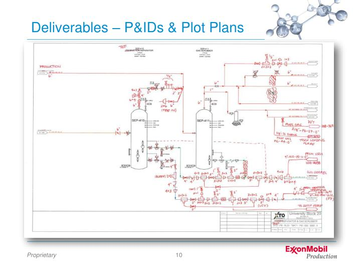 Deliverables – P&IDs & Plot Plans