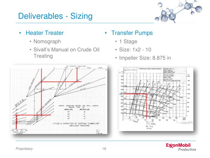 Deliverables - Sizing