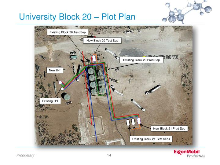 University Block 20 – Plot Plan