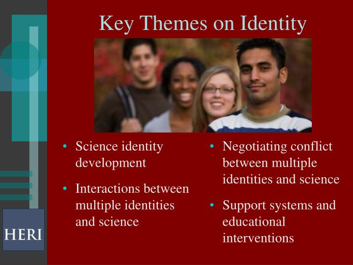 Key Themes on Identity