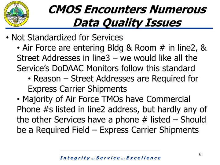 CMOS Encounters Numerous Data Quality Issues