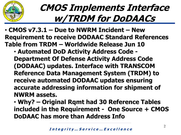 CMOS Implements Interface w/TRDM for DoDAACs