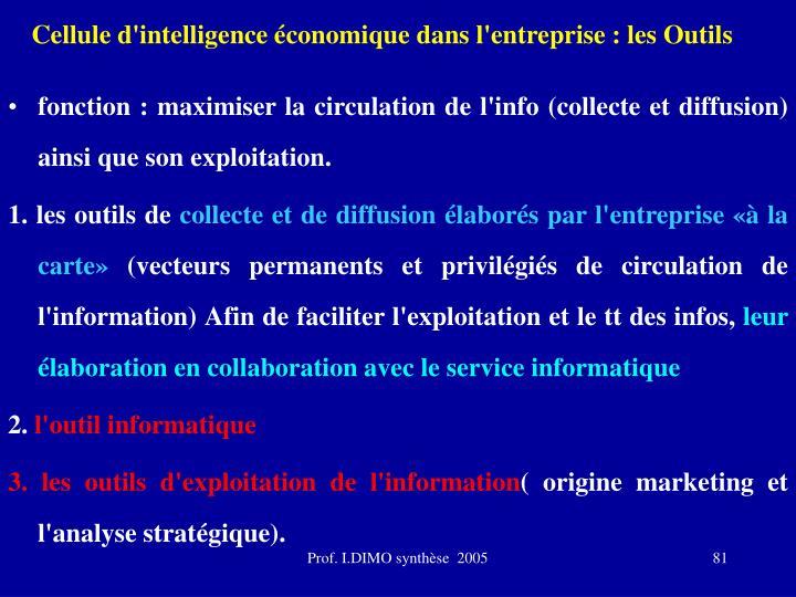 Cellule d'intelligence économique dans l'entreprise : les Outils
