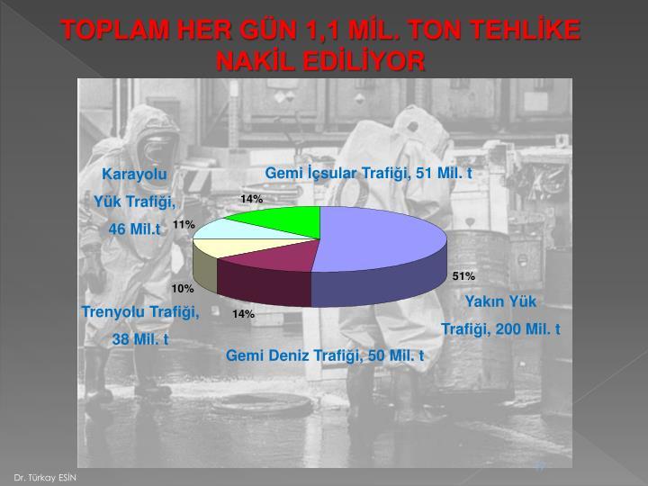 TOPLAM H