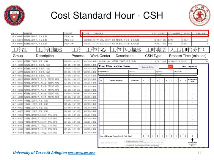 Cost Standard Hour - CSH