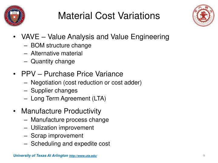 Material Cost Variations