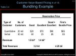 customer value based pricing 5 of 10 table 3 4 bundling example