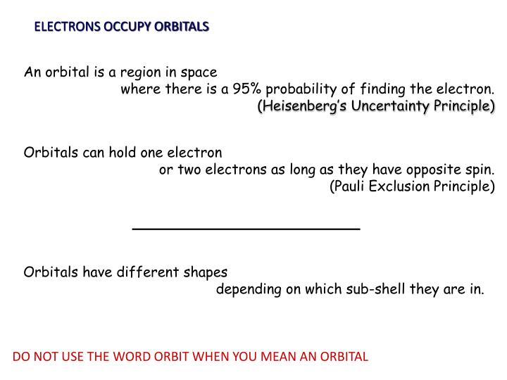 ELECTRONS OCCUPY ORBITALS