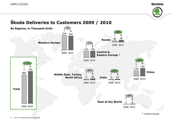 Škoda Deliveries to Customers 2009 / 2010