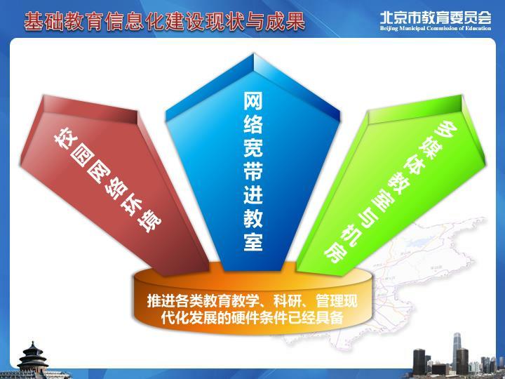 基础教育信息化建设现状与成果