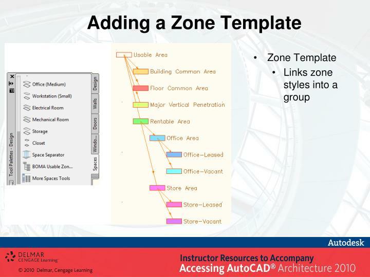 Adding a Zone Template