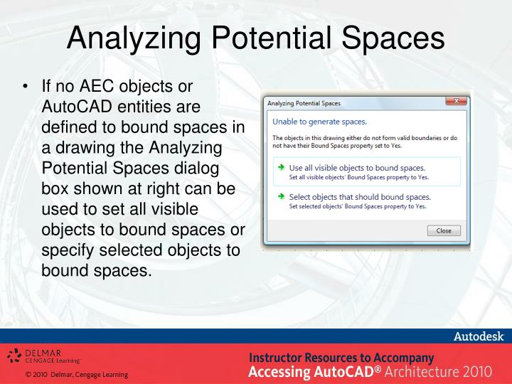 Analyzing Potential Spaces