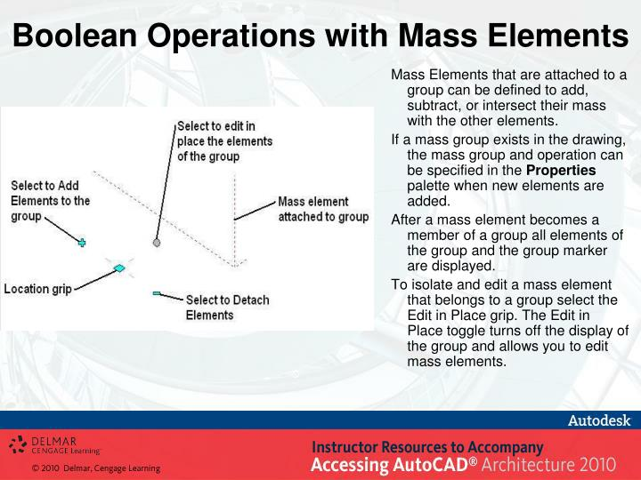 Boolean Operations with Mass Elements