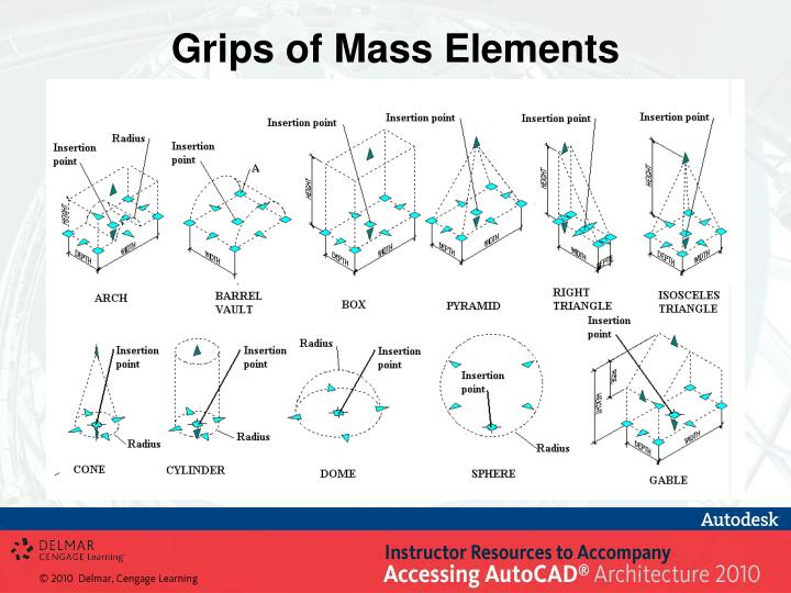 Grips of Mass Elements