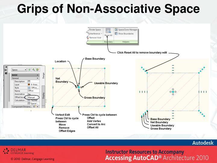 Grips of Non-Associative Space