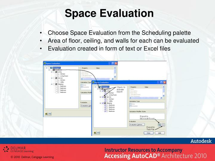 Space Evaluation