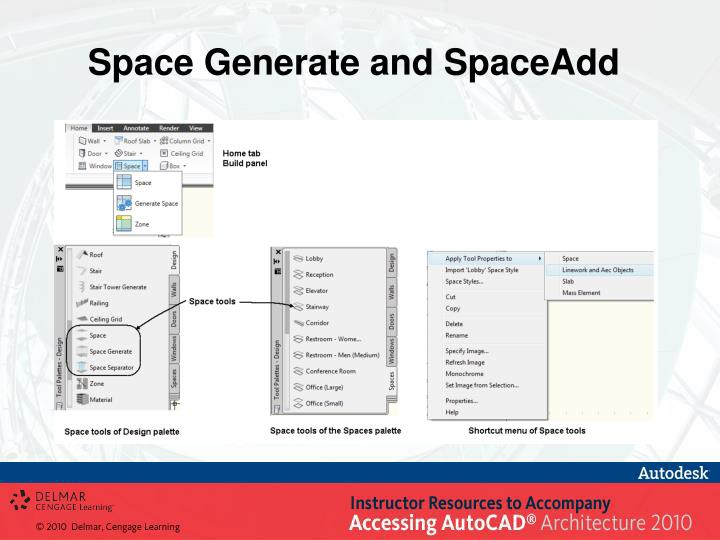Space Generate and SpaceAdd