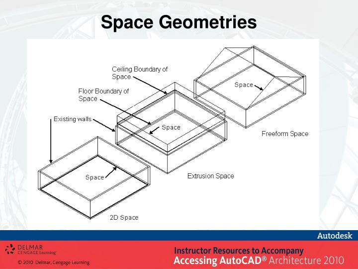 Space geometries