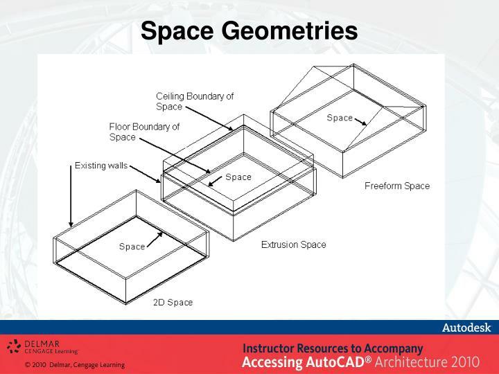 Space Geometries