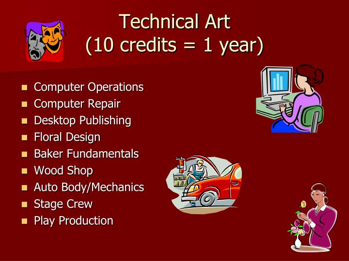 Technical Art