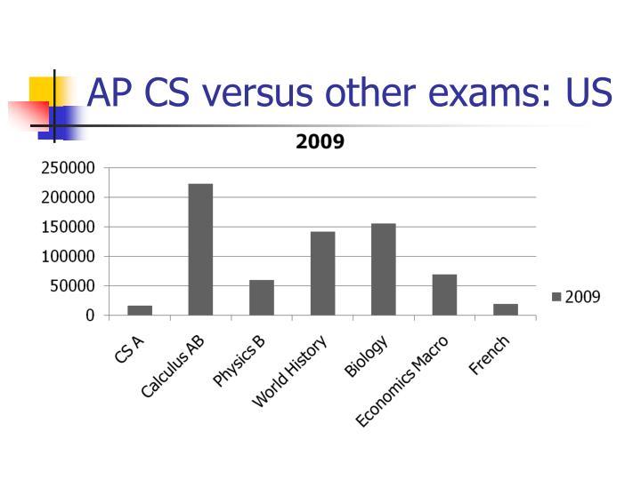 AP CS versus other exams: US
