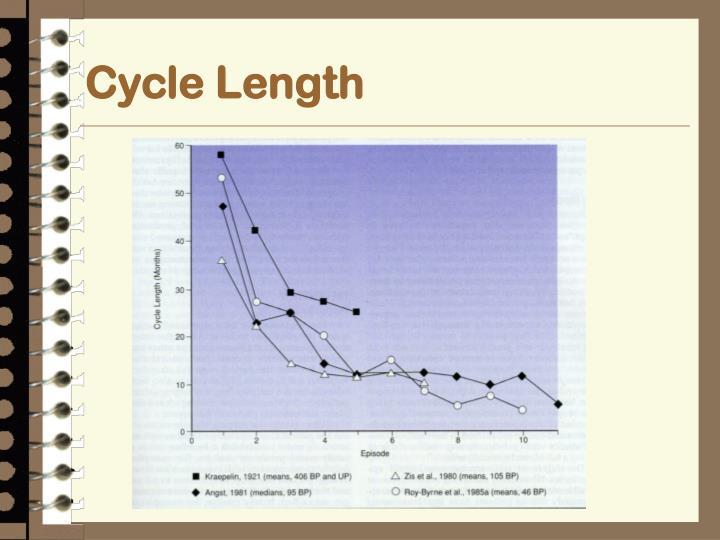 Cycle Length