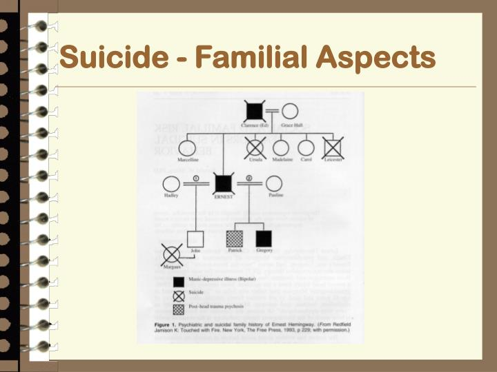 Suicide - Familial Aspects