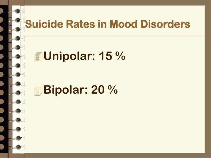 Suicide Rates in Mood Disorders