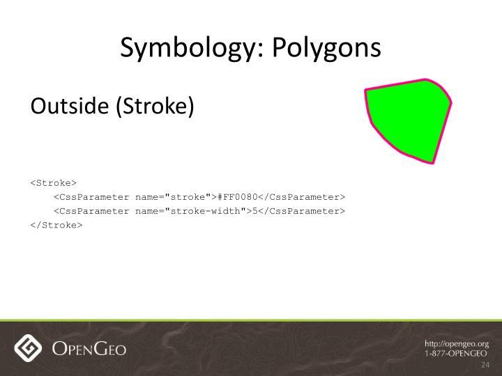 Symbology: Polygons