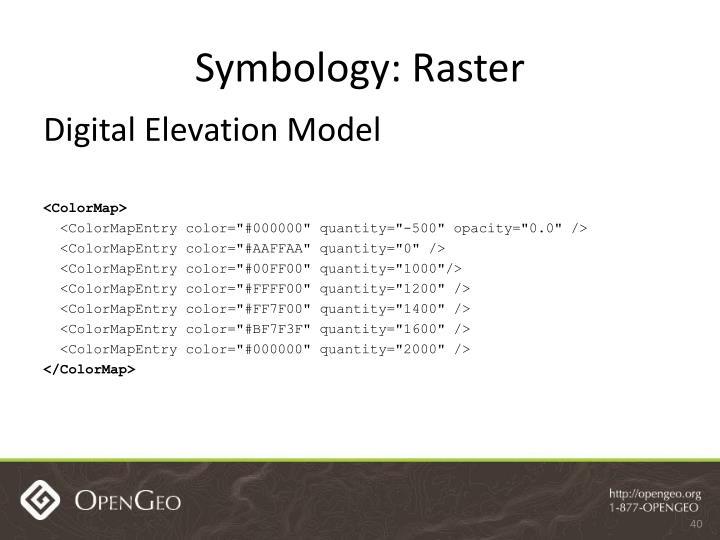 Symbology: Raster