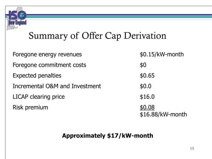 Summary of Offer Cap Derivation