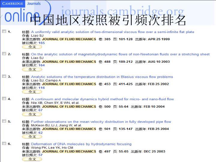 中国地区按照被引频次排名