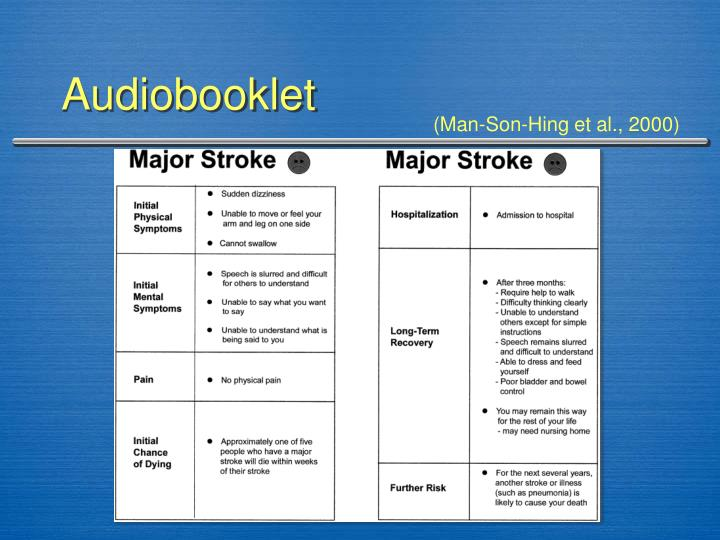 Audiobooklet