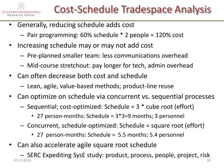Cost-Schedule