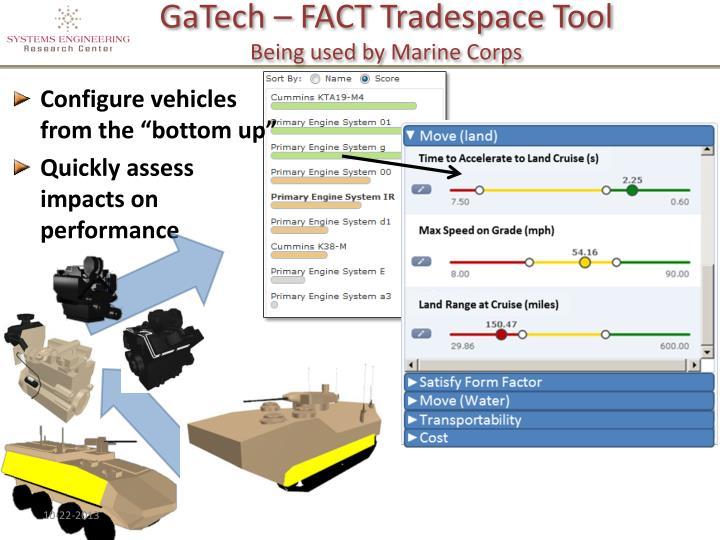 GaTech