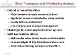 ilities tradespace and affordability analysis