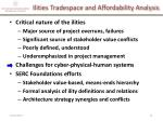 ilities tradespace and affordability analysis1