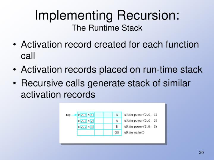 Implementing Recursion: