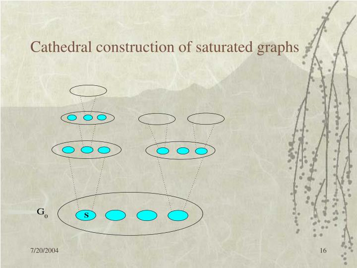 Cathedral construction of saturated graphs